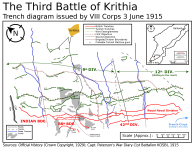 The Third Battle of Krithia